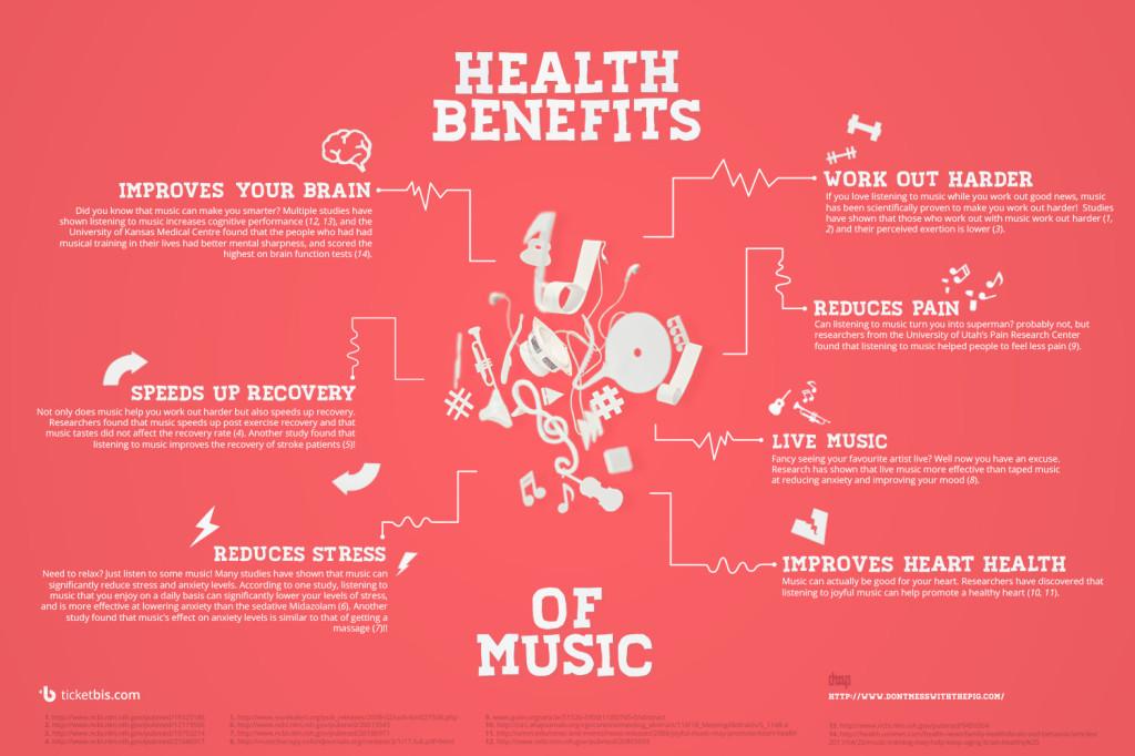 Health Benefits of Music[1]